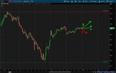 1)На рынке на данный момент