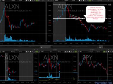 AlXN CNI
