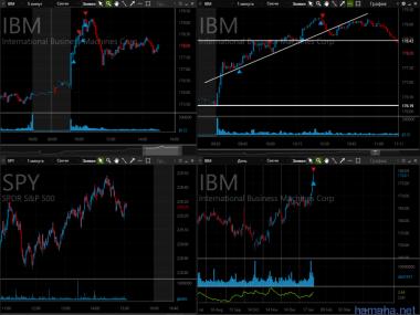 IBM STX