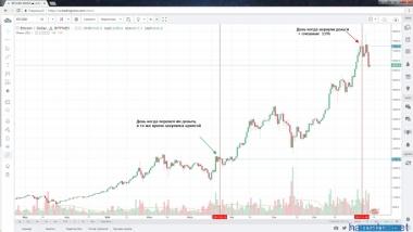 Крипто фонд United Traders
