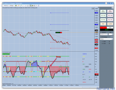 Торговля на бирже форумы анализ евро доллар