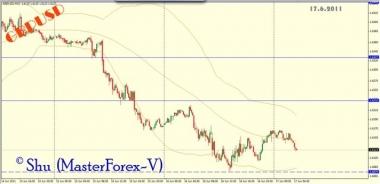 Форекс индикатор волатильности