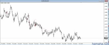 Такой видел евру на сегодня