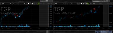 TGP порадовала под конец