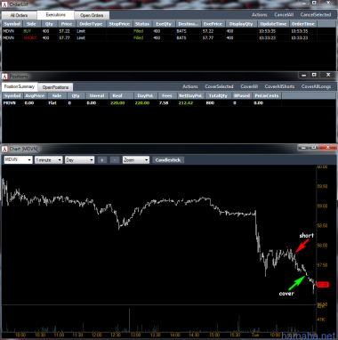 Trading on 06.08.2013