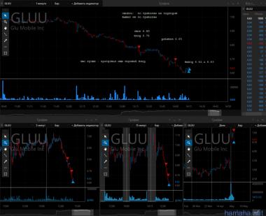 05.05.2015   GLUU ,NSM