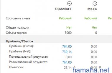 15.05.17 $TSLA