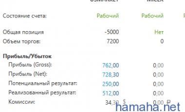 22.05.17 $PBYI