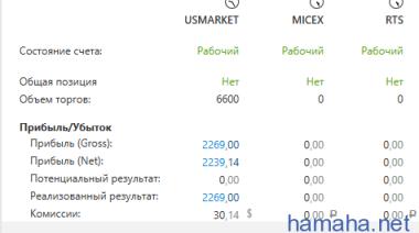 23.05.17 Торговля от уровней