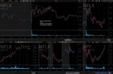 6.03.2017 *CNCE *COST *NFLX *TGTX