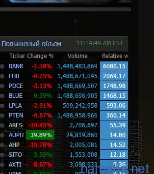 7.500.000.000 миллиард акций..