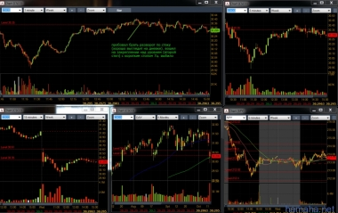 $AAPL $BABA $CSCO $FTNT