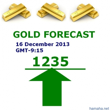 banks buy gold 1235 forecast