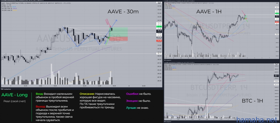 Crypto Real | AAVE-Long | 03.10.21