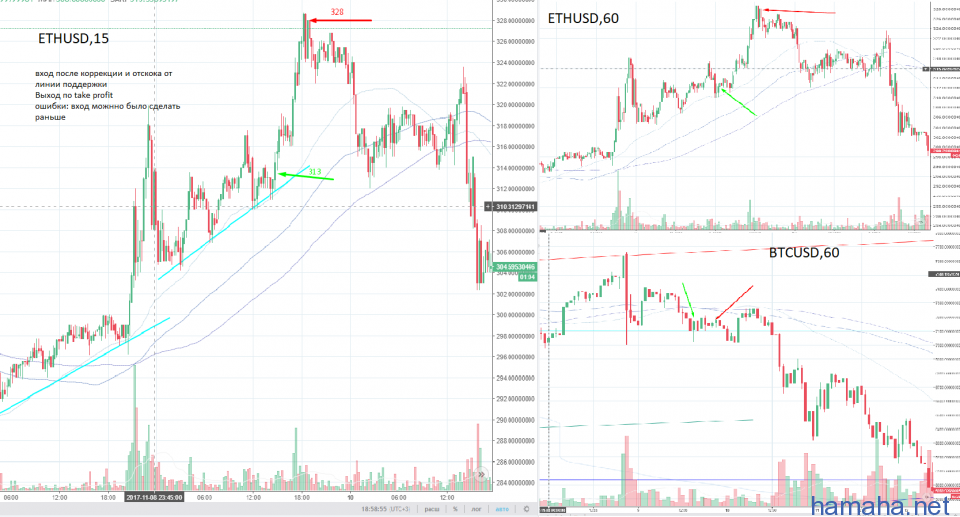 ETHUSD +4.8%