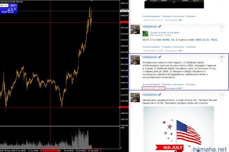 Goldman Sachs !