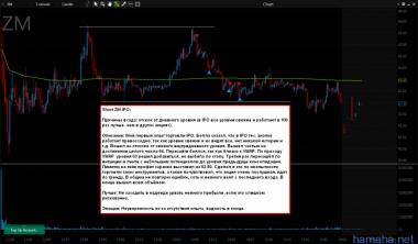 IPO *ZM. Первый опыт IPO. К