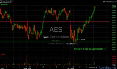 История с AES продолжается