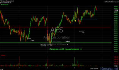 История с AES продолжается ;)