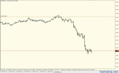 Кто нибудь Евро брал?