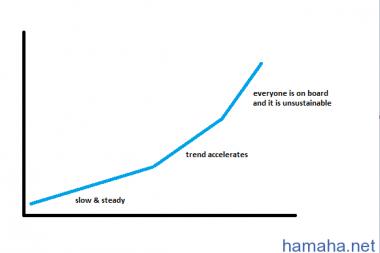 Мысли о волатильности в 2014