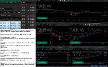 *PANW за 15/05/19 и *XLNX за 16/05/19