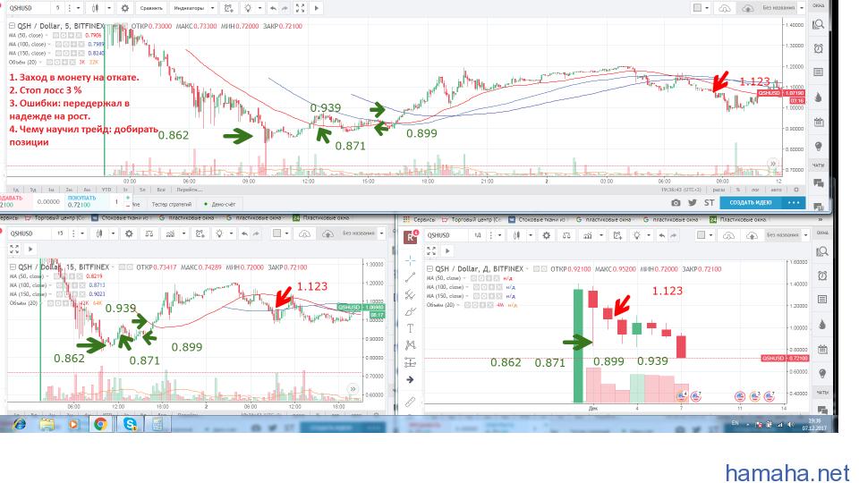 QASH/USD трейд с 01.12-02.12.17