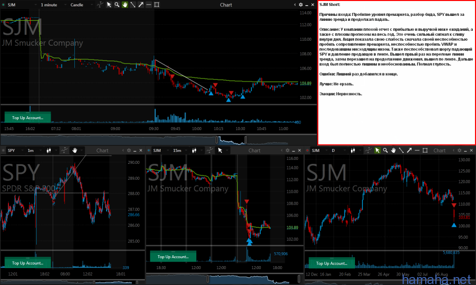 *SJM, *PM Shorts in-play