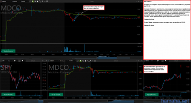 *T, *MDCO, *KSS Shorts In-Play