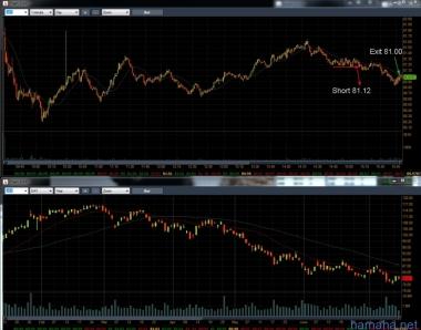 Торговля 16,07,2012