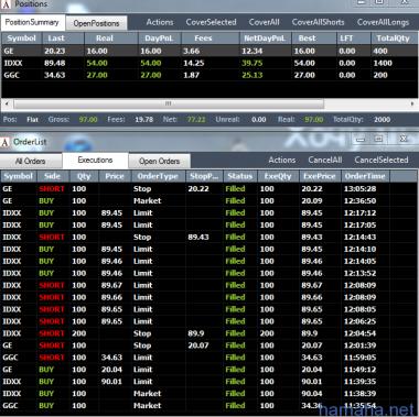 Торговля 20,07,2012