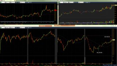 Торговля за 13,08,2012