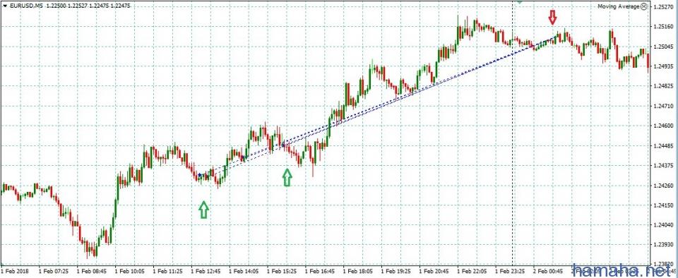 Trade 1.02.18