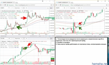 Трейд XEM/BTC краткосрок
