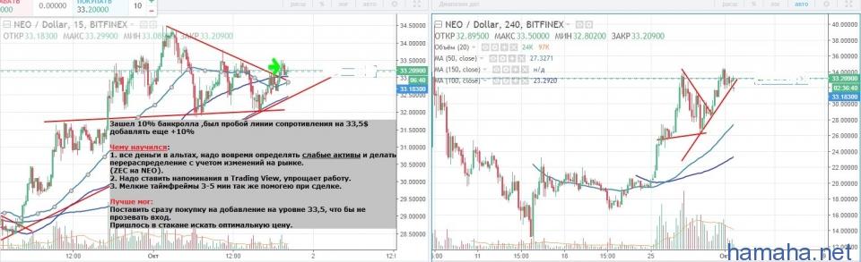 Закрыл позицию по *ZEC/USD и
