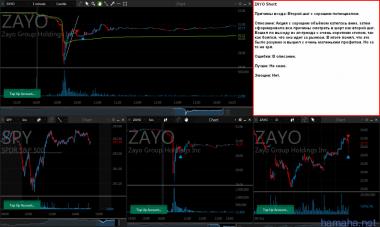 *ZAYO Short Второй шаг, *ZS Short, IPO